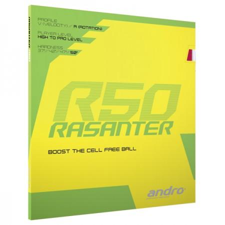 MẶT VỢT Andro Rasanter R50