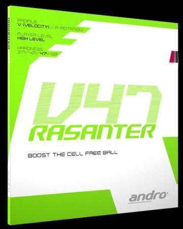 MẶT VỢT Andro Rasanter V47